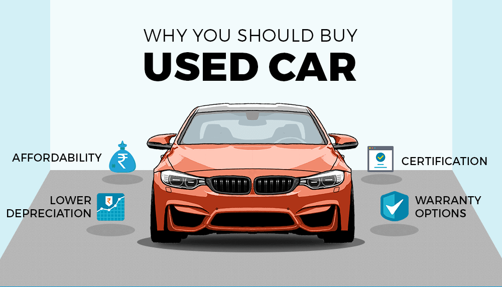 Basic Tips for Selling a Used Car post thumbnail image